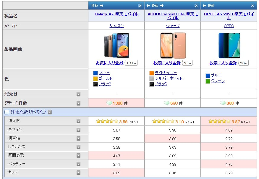 価格.comのスクリーンショット